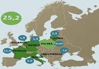 Коноплеводство Польши